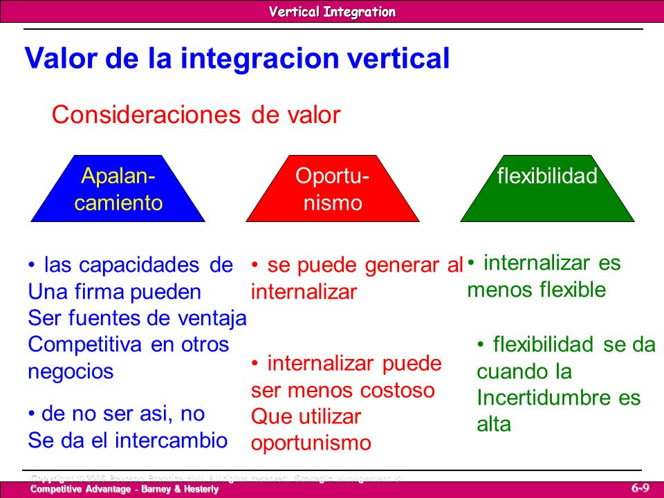 Vertical Integration Strategic Management & Competitive Advantage – Barney & Hesterly 20 Vertical Integration Copyright © 2006 Pearson Prentice Hall.