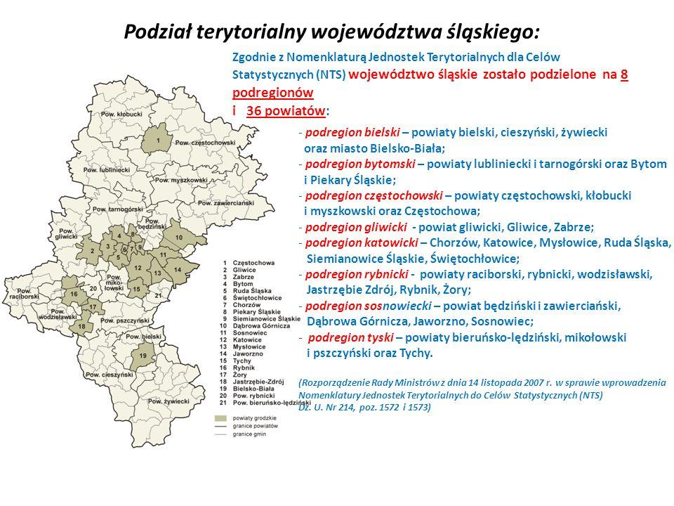 Podział terytorialny województwa śląskiego: Zgodnie z Nomenklaturą Jednostek Terytorialnych dla Celów Statystycznych (NTS) województwo śląskie zostało podzielone na 8 podregionów i 36 powiatów: - podregion bielski – powiaty bielski, cieszyński, żywiecki oraz miasto Bielsko-Biała; - podregion bytomski – powiaty lubliniecki i tarnogórski oraz Bytom i Piekary Śląskie; - podregion częstochowski – powiaty częstochowski, kłobucki i myszkowski oraz Częstochowa; - podregion gliwicki - powiat gliwicki, Gliwice, Zabrze; - podregion katowicki – Chorzów, Katowice, Mysłowice, Ruda Śląska, Siemianowice Śląskie, Świętochłowice; - podregion rybnicki - powiaty raciborski, rybnicki, wodzisławski, Jastrzębie Zdrój, Rybnik, Żory; - podregion sosnowiecki – powiat będziński i zawierciański, Dąbrowa Górnicza, Jaworzno, Sosnowiec; - podregion tyski – powiaty bieruńsko-lędziński, mikołowski i pszczyński oraz Tychy.
