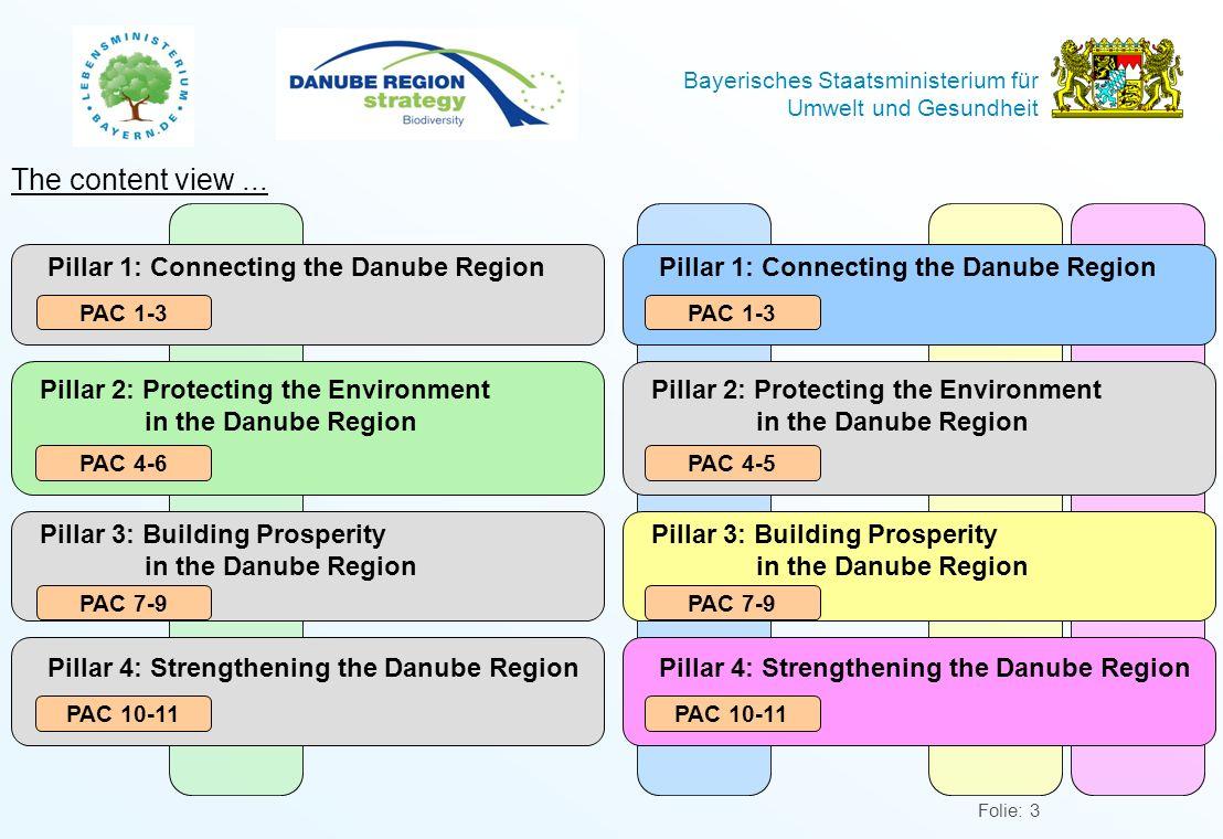 Bayerisches Staatsministerium für Umwelt und Gesundheit Folie: 4 The financial view...