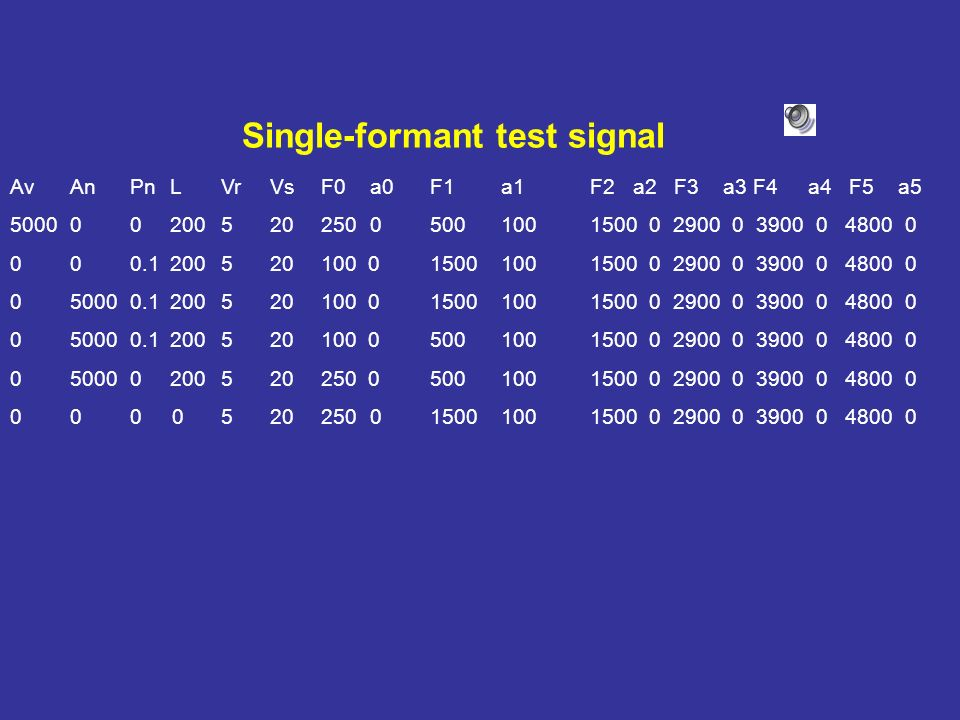Single-formant test signal Av An Pn L Vr Vs F0 a0 F1 a1 F2 a2 F3 a3 F4 a4 F5 a5 50000 020052025005001001500 0 2900 0 3900 0 4800 0 0 0 0.1 200 5 20 100 0 1500 100 1500 0 2900 0 3900 0 4800 0 0 5000 0.1 200 5 20 100 0 1500 100 1500 0 2900 0 3900 0 4800 0 0 5000 0.1 200 5 20 100 0 500 100 1500 0 2900 0 3900 0 4800 0 0 5000 0 200 5 20 250 0 500 100 1500 0 2900 0 3900 0 4800 0 0 0 0 0 5 20 250 0 1500 100 1500 0 2900 0 3900 0 4800 0