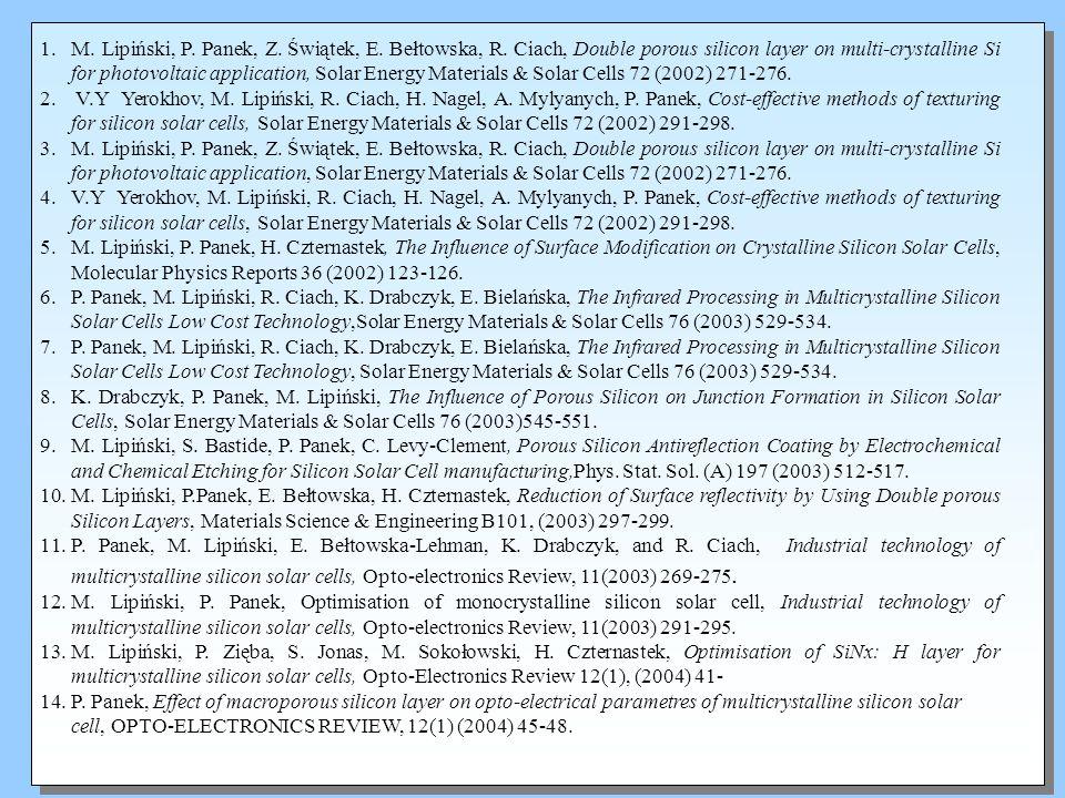 1.M. Lipiński, P. Panek, Z. Świątek, E. Bełtowska, R. Ciach, Double porous silicon layer on multi-crystalline Si for photovoltaic application, Solar E