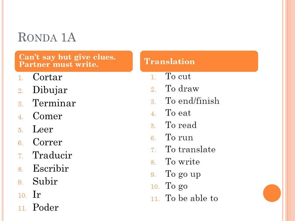 R ONDA 1A 1. Cortar 2. Dibujar 3. Terminar 4. Comer 5.