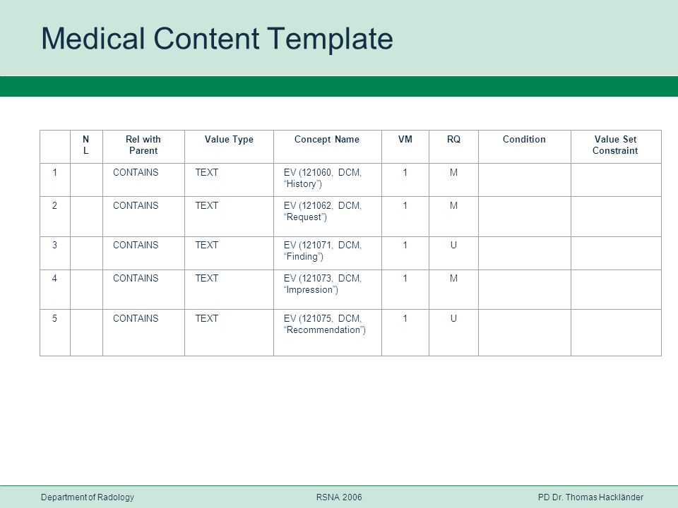 Department of RadologyRSNA 2006PD Dr. Thomas Hackländer Medical Content Template NLNL Rel with Parent Value TypeConcept NameVMRQConditionValue Set Con