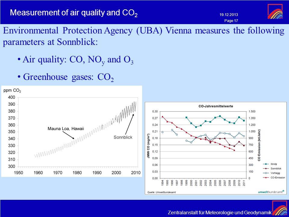Zentralanstalt für Meteorologie und Geodynamik 19.12.2013 Page 17 Measurement of air quality and CO 2 Environmental Protection Agency (UBA) Vienna mea
