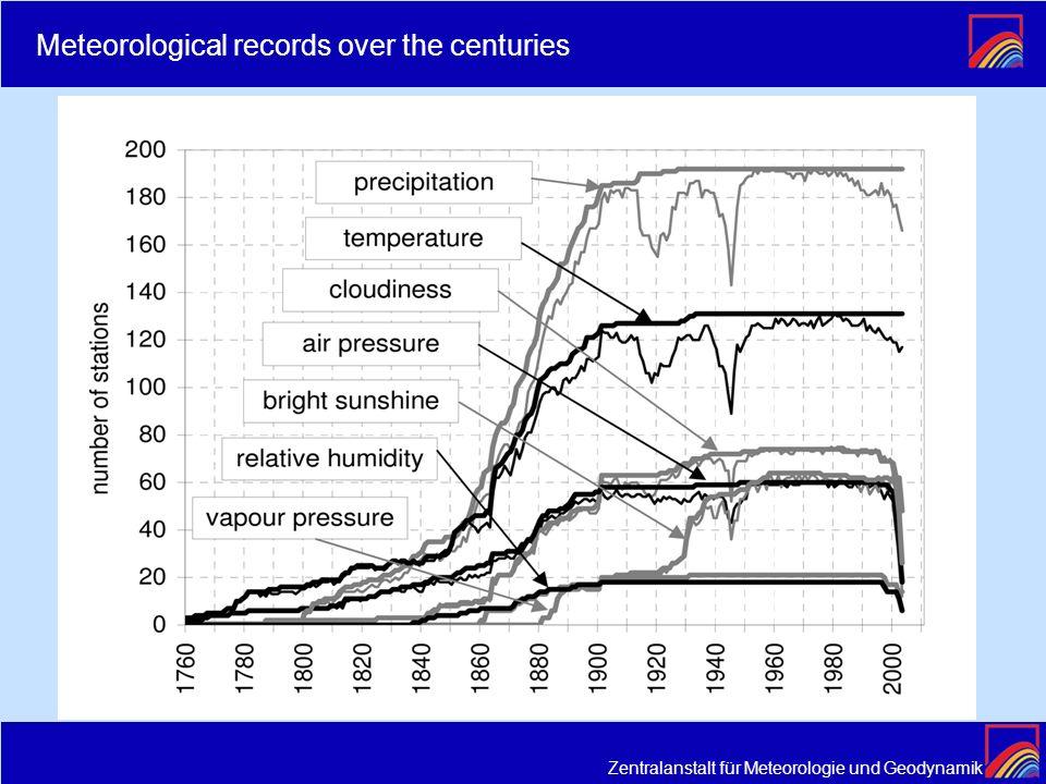 Zentralanstalt für Meteorologie und Geodynamik Meteorological records over the centuries