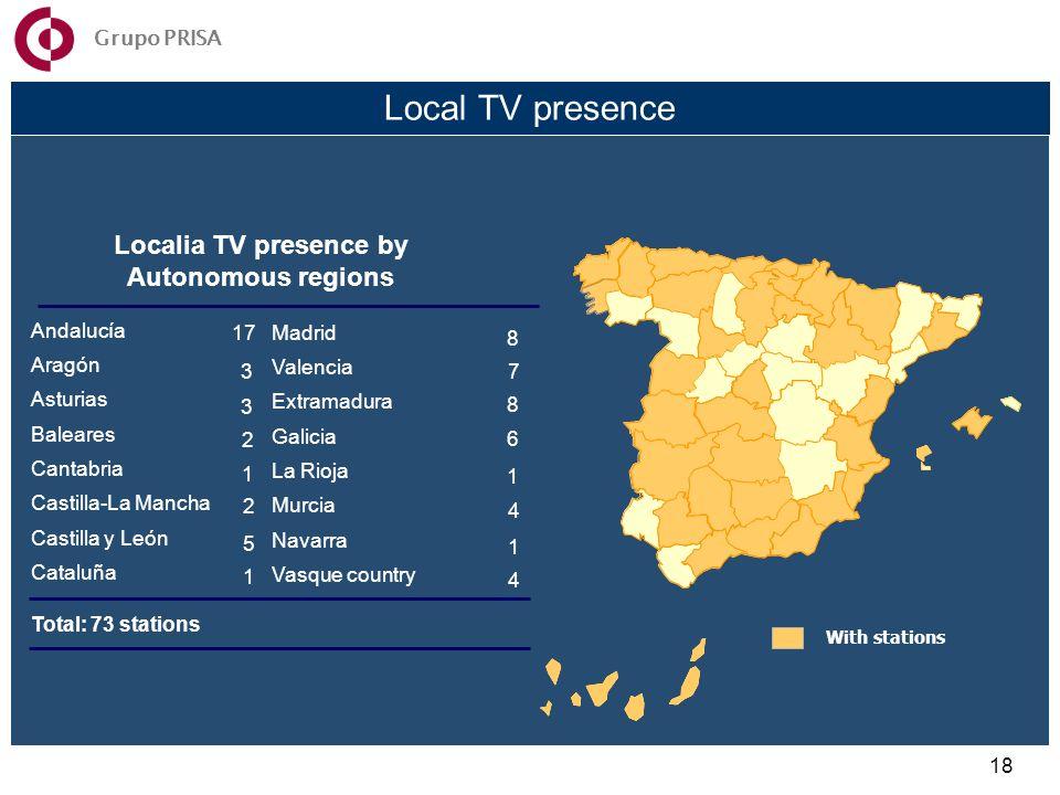 Local TV presence Localia TV presence by Autonomous regions Andalucía Aragón Asturias Baleares Cantabria Castilla-La Mancha Castilla y León Cataluña 17 3 3 2 1 2 5 1 Total: 73 stations Madrid Valencia Extramadura Galicia La Rioja Murcia Navarra Vasque country 8 7 8 6 1 4 1 4 With stations 18 Grupo PRISA