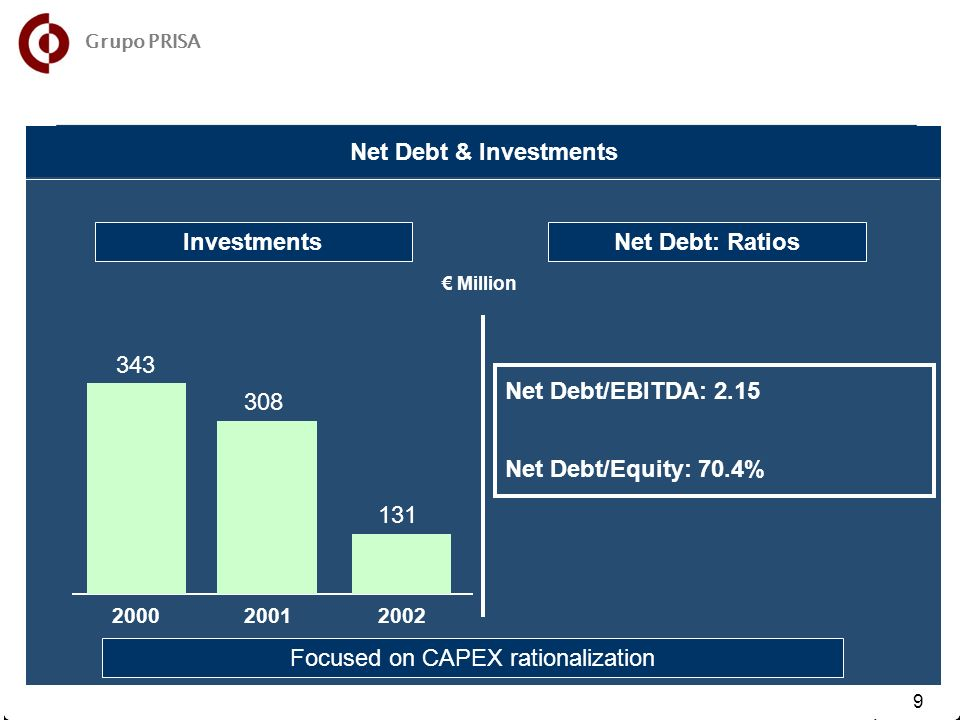 15 9 200020012002 InvestmentsNet Debt: Ratios Focused on CAPEX rationalization 343 Million 308 131 Net Debt/EBITDA: 2.15 Net Debt/Equity: 70.4% Net Debt & Investments Grupo PRISA