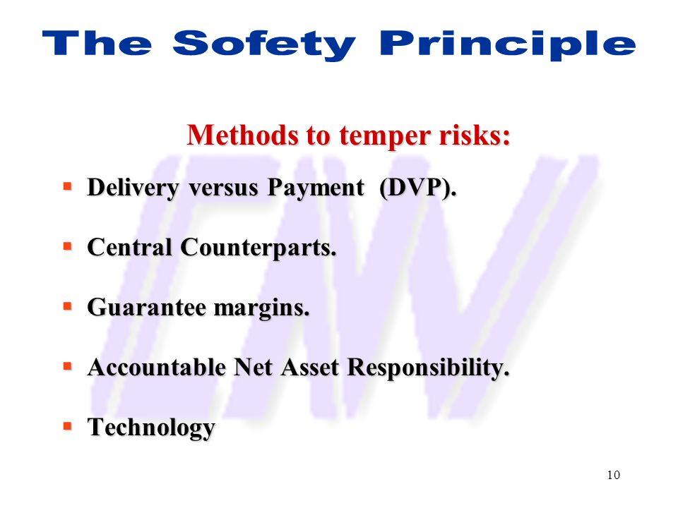 10 Methods to temper risks: Delivery versus Payment (DVP). Delivery versus Payment (DVP). Central Counterparts. Central Counterparts. Guarantee margin