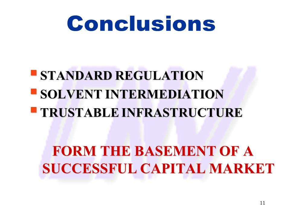 11 STANDARD REGULATION STANDARD REGULATION SOLVENT INTERMEDIATION SOLVENT INTERMEDIATION TRUSTABLE INFRASTRUCTURE TRUSTABLE INFRASTRUCTURE FORM THE BA