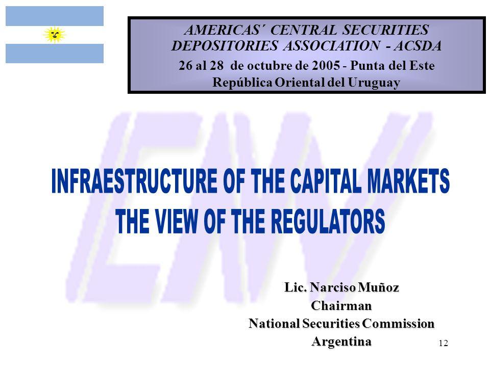 12 Lic. Narciso Muñoz Chairman National Securities Commission Argentina AMERICAS´ CENTRAL SECURITIES DEPOSITORIES ASSOCIATION - ACSDA 26 al 28 de octu
