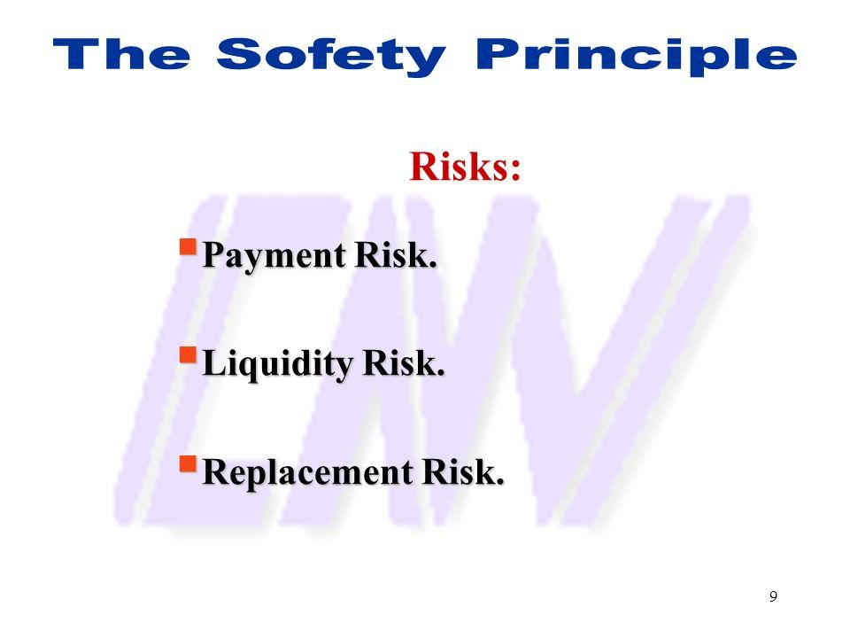 9 Risks: Payment Risk. Payment Risk. Liquidity Risk. Liquidity Risk. Replacement Risk. Replacement Risk.