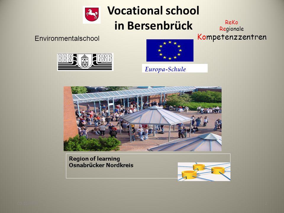 Vocational school in Bersenbrück 03.11.20132 ReKo Regionale Kompetenzzentren Region of learning Osnabrücker Nordkreis Europa-Schule Environmentalschoo