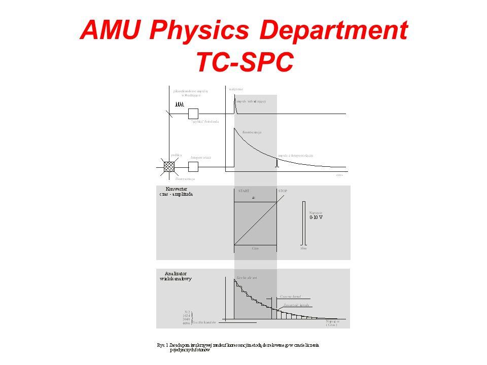 AMU Physics Department TC-SPC
