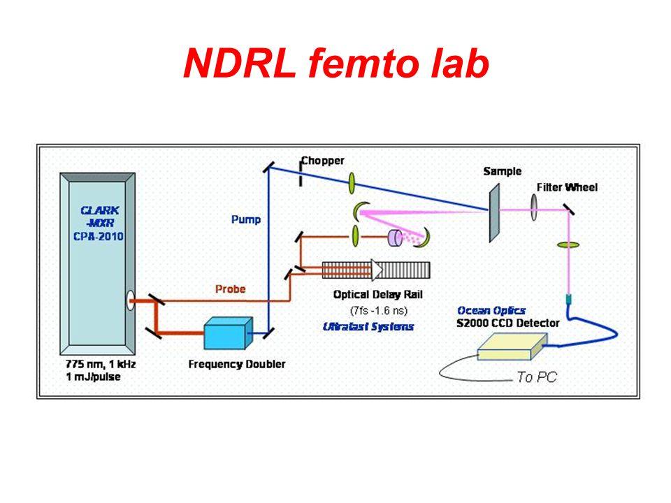 NDRL femto lab