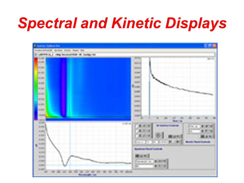 Spectral and Kinetic Displays