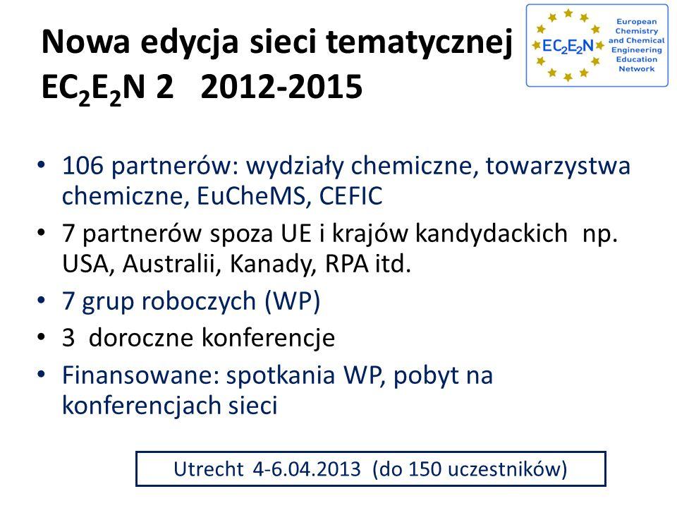 Nowa edycja sieci tematycznej EC 2 E 2 N 2 2012-2015 106 partnerów: wydziały chemiczne, towarzystwa chemiczne, EuCheMS, CEFIC 7 partnerów spoza UE i krajów kandydackich np.