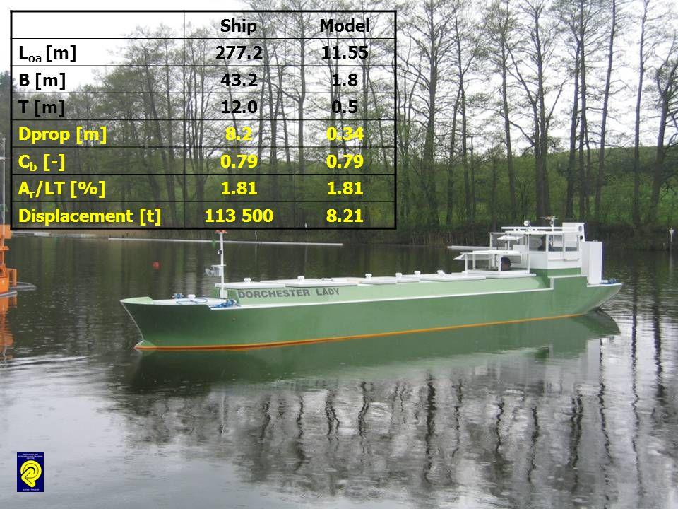 ShipModel L oa [m]277.211.55 B [m]43.21.8 T [m]12.00.5 Dprop [m]8.20.34 C b [-]0.79 A r /LT [%]1.81 Displacement [t]113 5008.21