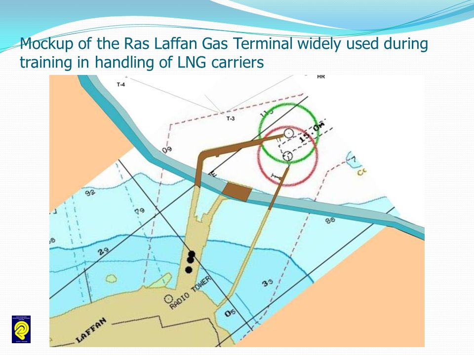 Mockup of the Ras Laffan Gas Terminal widely used during training in handling of LNG carriers