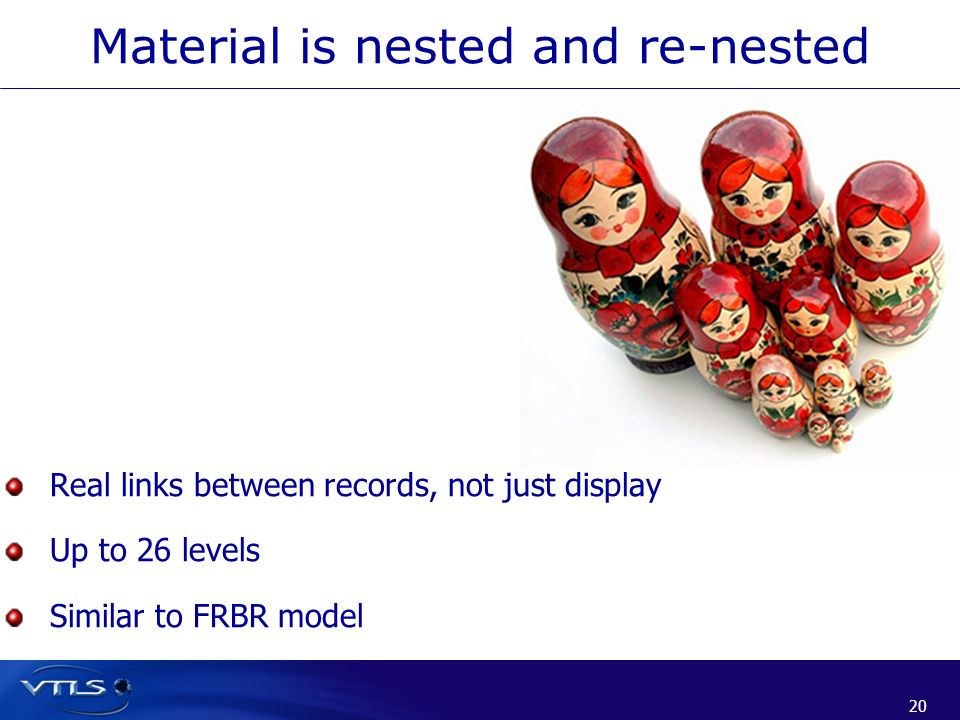 20 Material is nested and re-nested Real links between records, not just display Up to 26 levels Similar to FRBR model