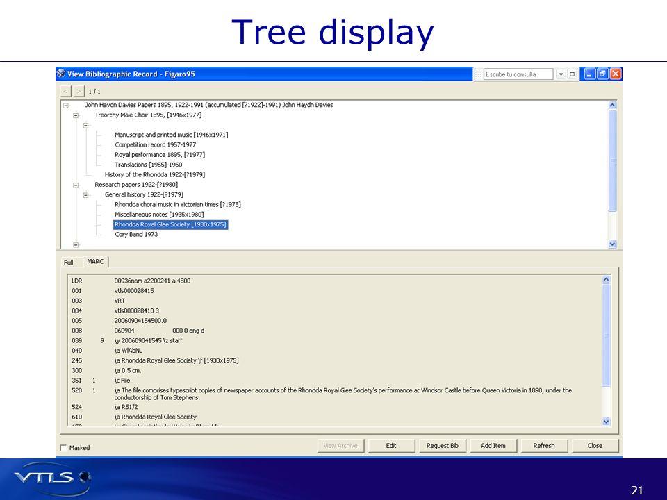 21 Tree display