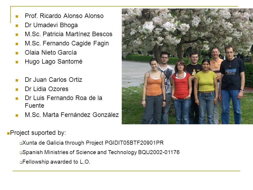 Prof. Ricardo Alonso Alonso Dr Umadevi Bhoga M.Sc. Patricia Martínez Bescos M.Sc. Fernando Cagide Fagin Olaia Nieto García Hugo Lago Santomé Dr Juan C