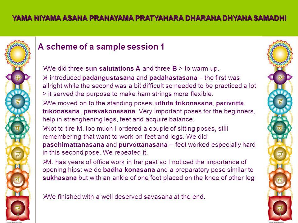 A scheme of a sample session 1 YAMA NIYAMA ASANA PRANAYAMA PRATYAHARA DHARANA DHYANA SAMADHI We did three sun salutations A and three B > to warm up.