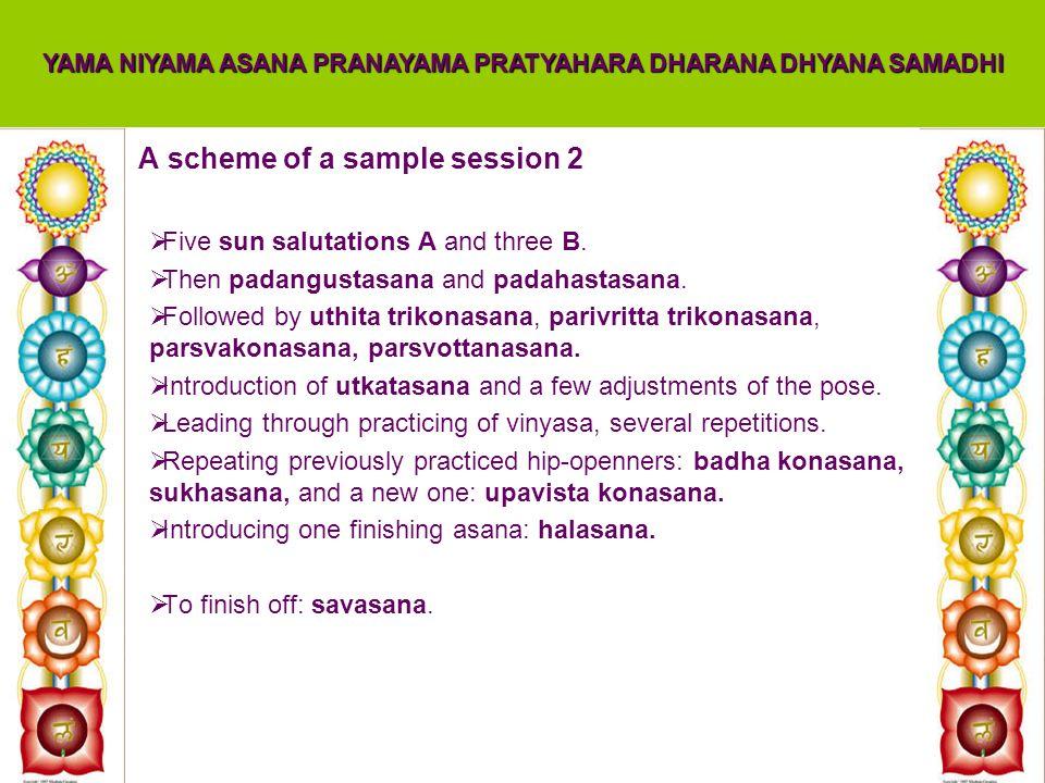 A scheme of a sample session 2 YAMA NIYAMA ASANA PRANAYAMA PRATYAHARA DHARANA DHYANA SAMADHI Five sun salutations A and three B. Then padangustasana a