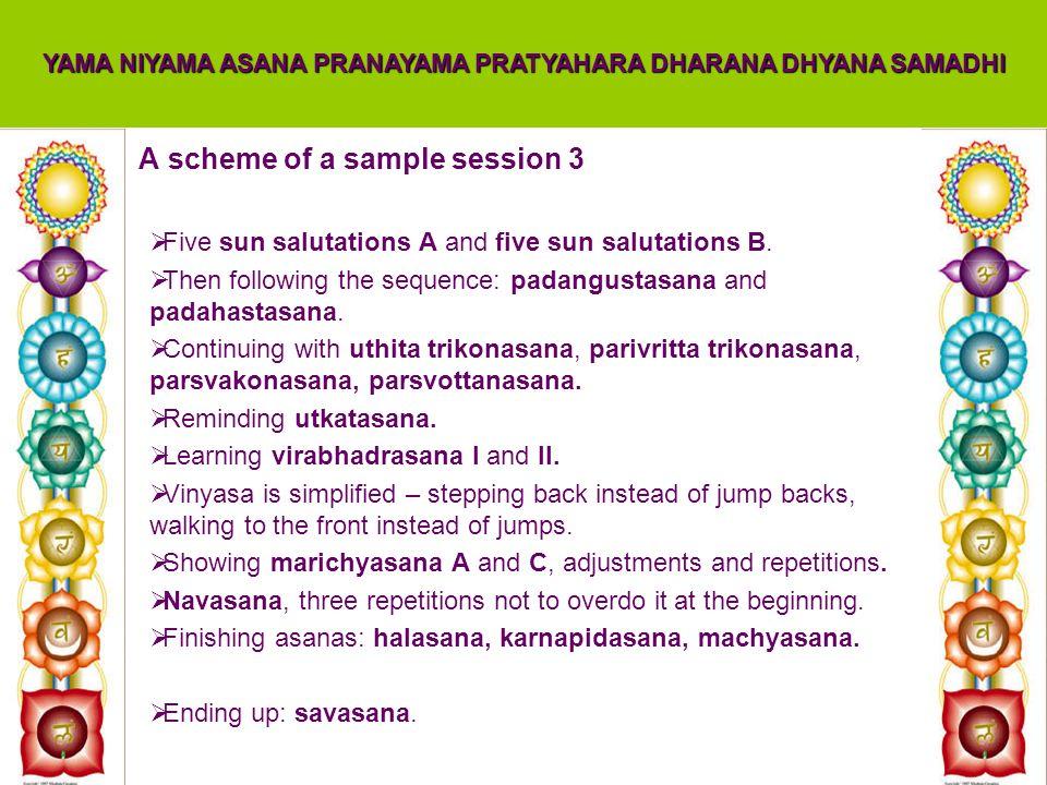 A scheme of a sample session 3 YAMA NIYAMA ASANA PRANAYAMA PRATYAHARA DHARANA DHYANA SAMADHI Five sun salutations A and five sun salutations B. Then f