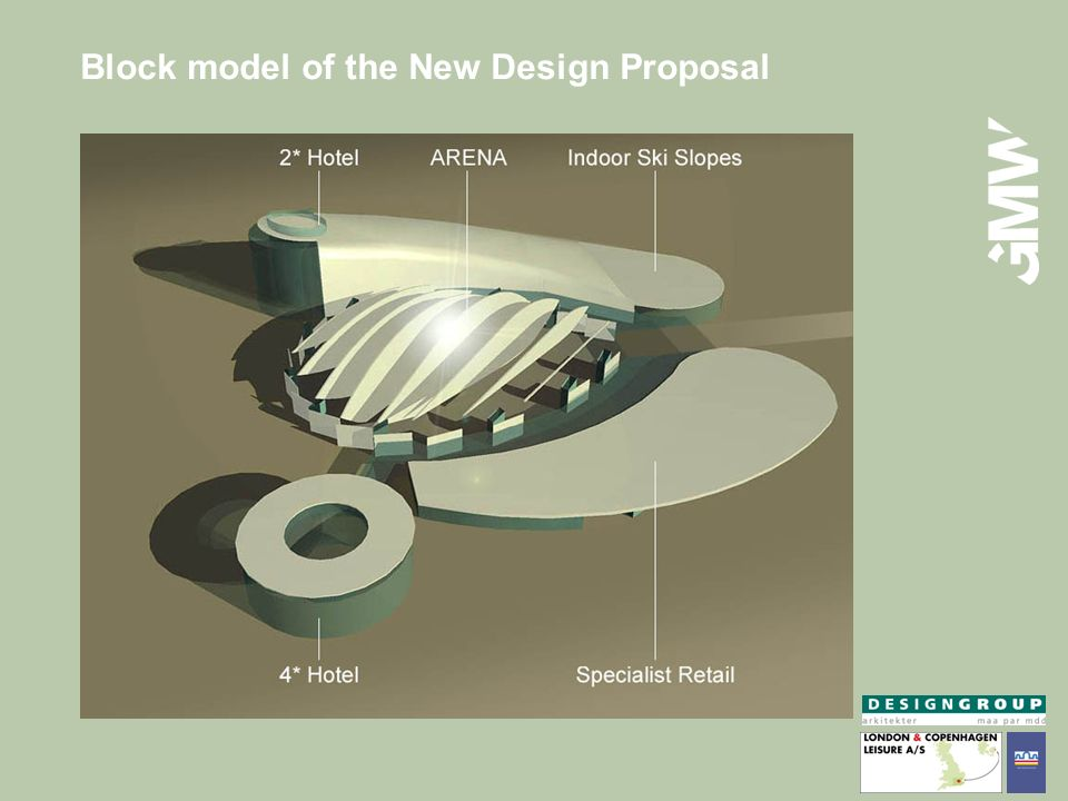 Block model of the New Design Proposal