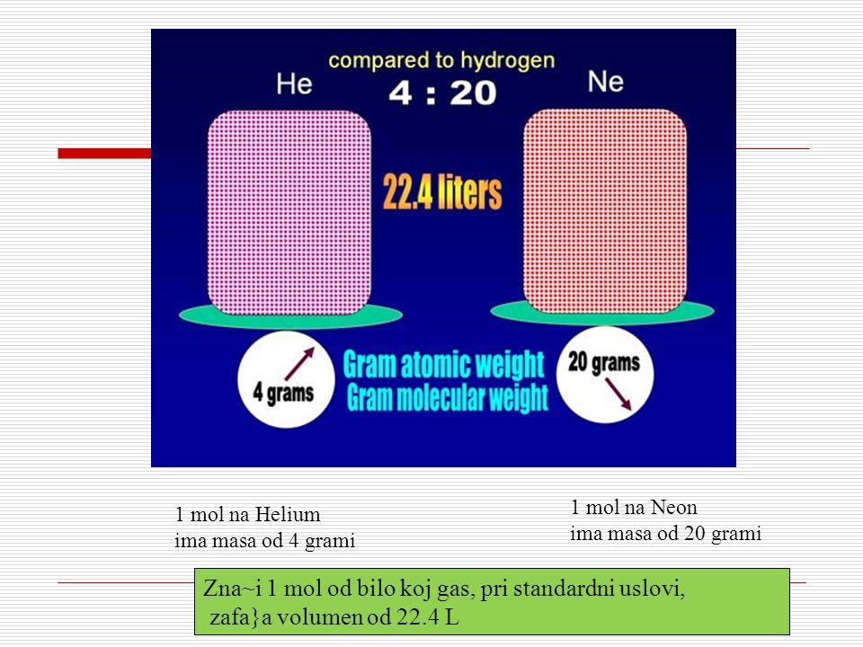 1 mol na Helium ima masa od 4 grami 1 mol na Neon ima masa od 20 grami Zna~i 1 mol od bilo koj gas, pri standardni uslovi, zafa}a volumen od 22.4 L