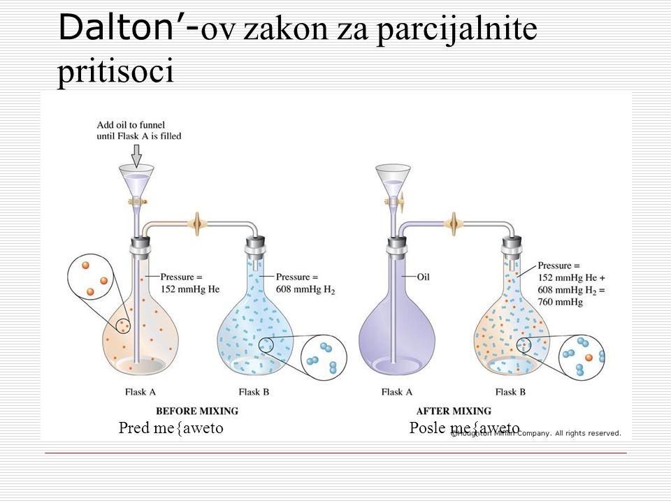 Dalton- ov zakon za parcijalnite pritisoci Pred me{awetoPosle me{aweto