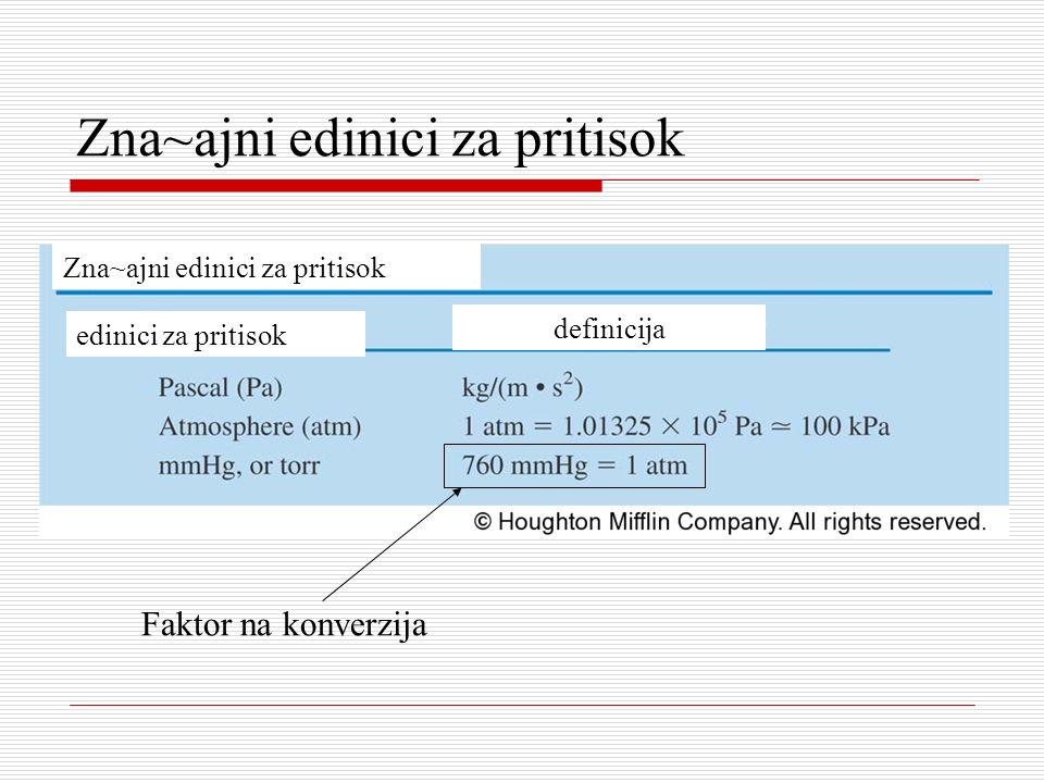 Zna~ajni edinici za pritisok Faktor na konverzija Zna~ajni edinici za pritisok edinici za pritisok definicija