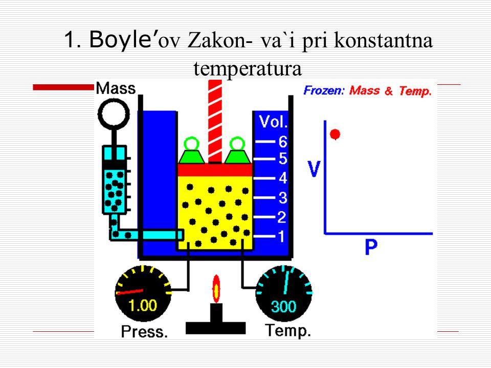 1. Boyle ov Zakon- va`i pri konstantna temperatura