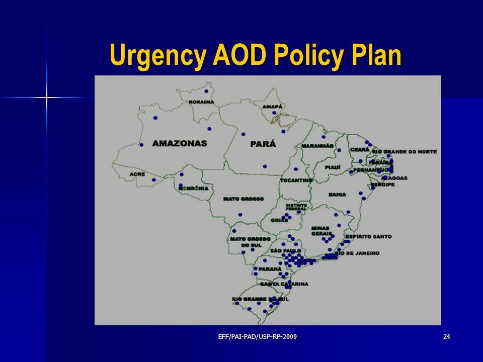 Urgency AOD Policy Plan EFF/PAI-PAD/USP-RP-200924