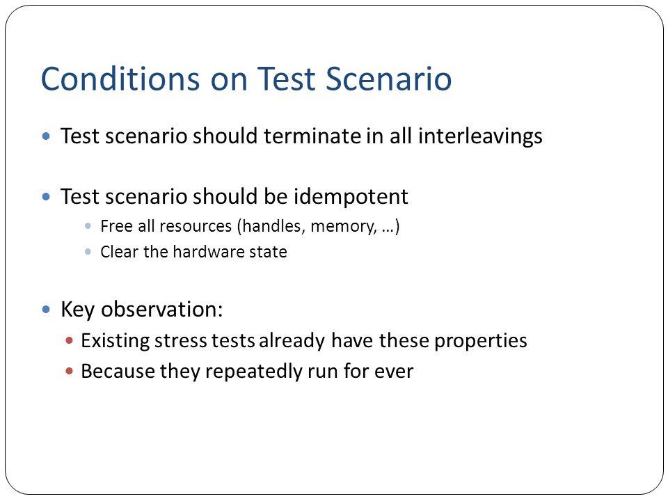 Conditions on Test Scenario Test scenario should terminate in all interleavings Test scenario should be idempotent Free all resources (handles, memory