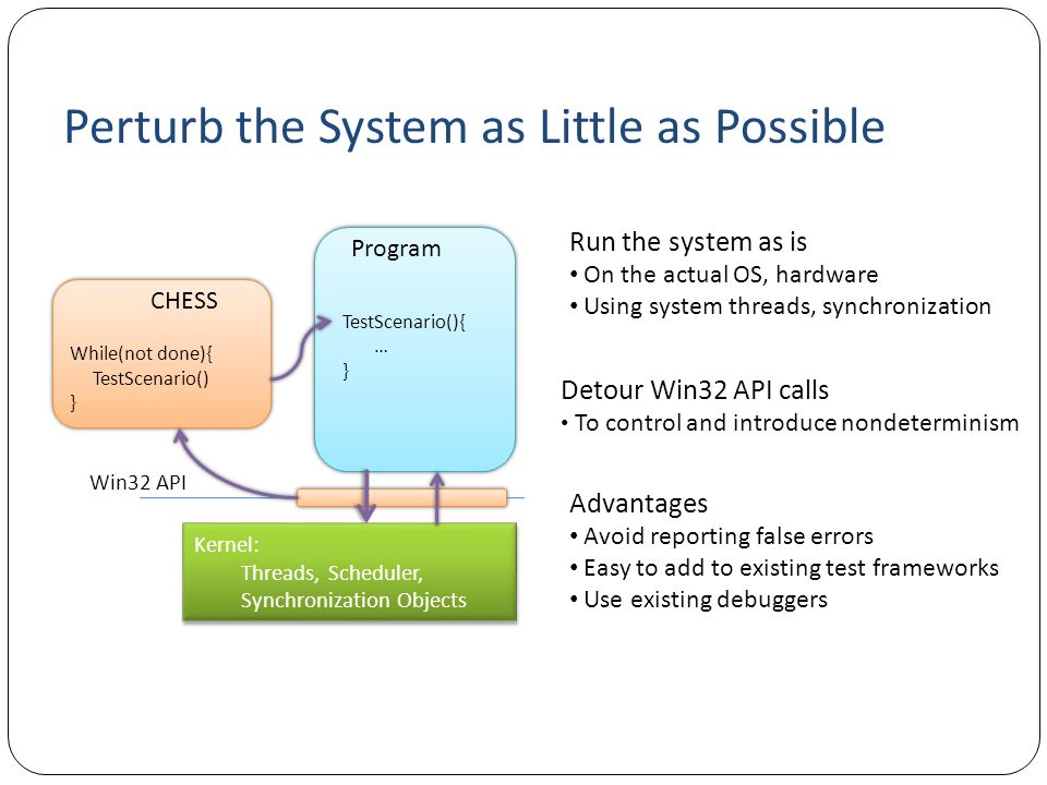 Perturb the System as Little as Possible Kernel: Threads, Scheduler, Synchronization Objects Kernel: Threads, Scheduler, Synchronization Objects While