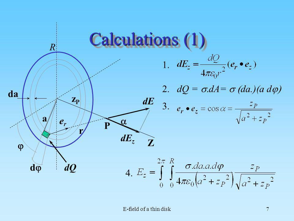 E-field of a thin disk7 Calculations (1) R Z dQ dE erer r P a d da dE z zPzP 1.