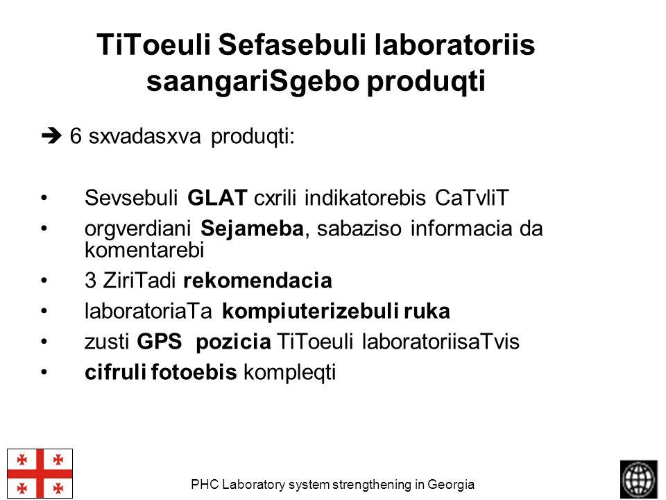 PHC Laboratory system strengthening in Georgia TiToeuli Sefasebuli laboratoriis saangariSgebo produqti 6 sxvadasxva produqti: Sevsebuli GLAT cxrili in