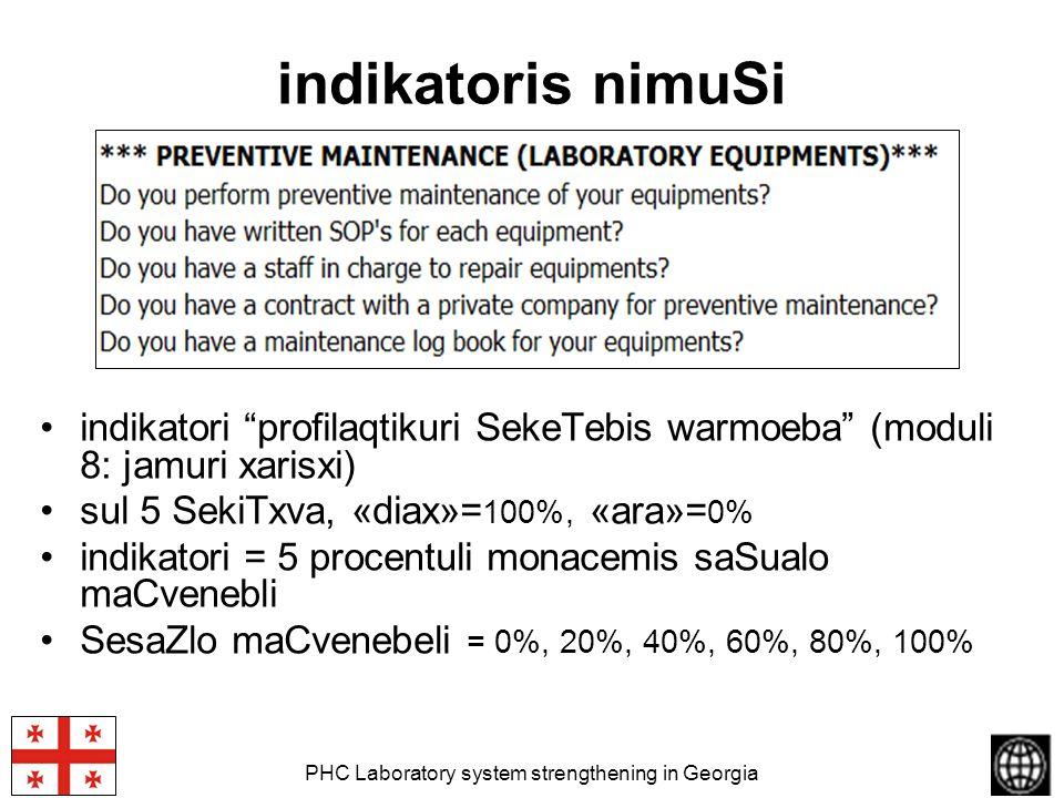 PHC Laboratory system strengthening in Georgia indikatoris nimuSi indikatori profilaqtikuri SekeTebis warmoeba (moduli 8: jamuri xarisxi) sul 5 SekiTx