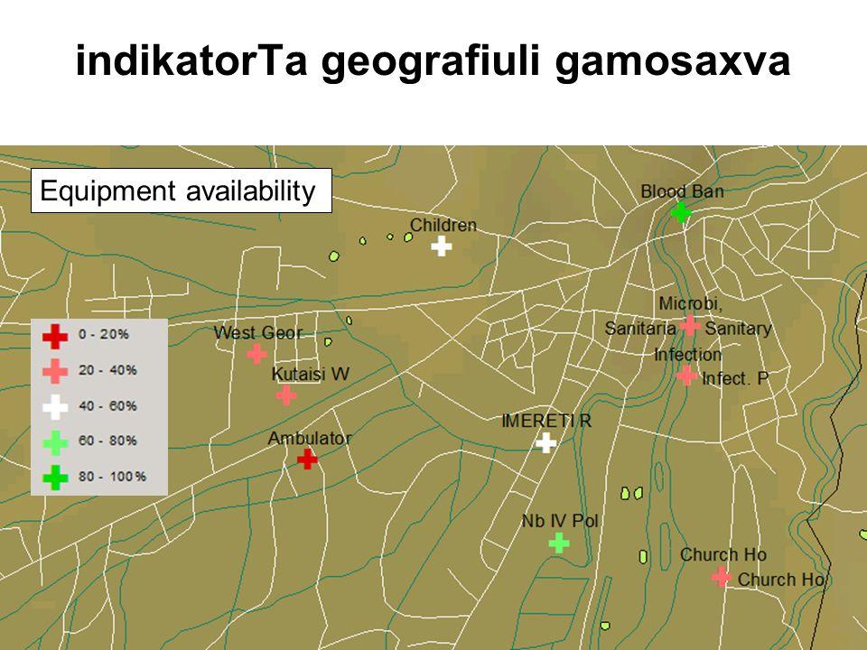 PHC Laboratory system strengthening in Georgia indikatorTa geografiuli gamosaxva Equipment availability