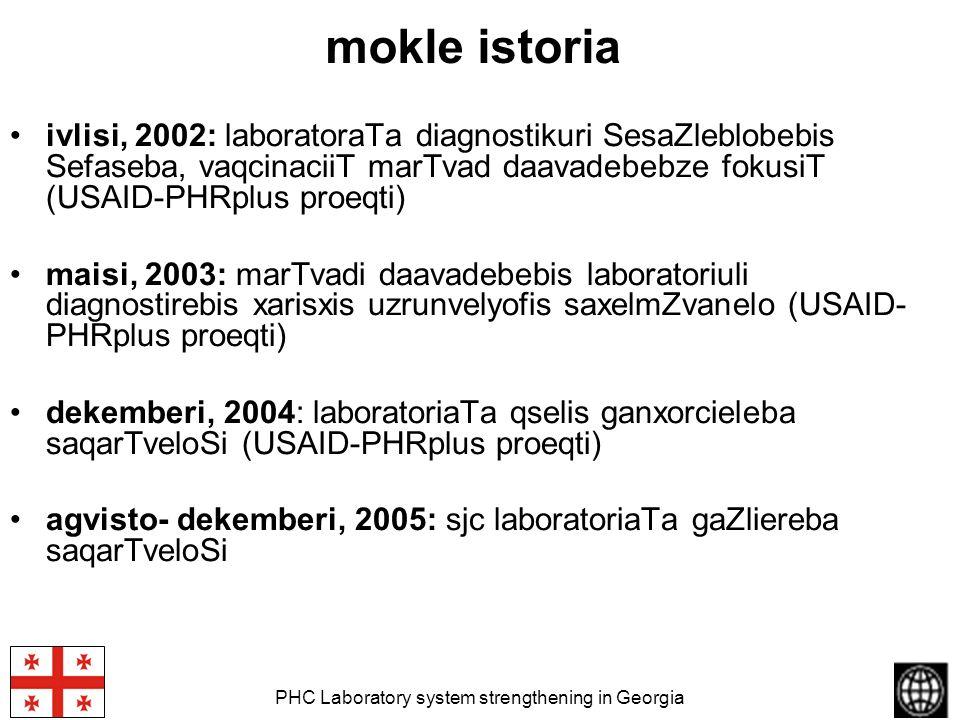 PHC Laboratory system strengthening in Georgia mokle istoria ivlisi, 2002: laboratoraTa diagnostikuri SesaZleblobebis Sefaseba, vaqcinaciiT marTvad da