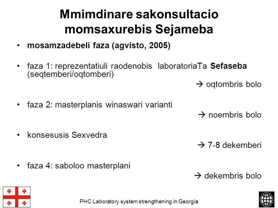 PHC Laboratory system strengthening in Georgia Mmimdinare sakonsultacio momsaxurebis Sejameba mosamzadebeli faza (agvisto, 2005) faza 1: reprezentatiu