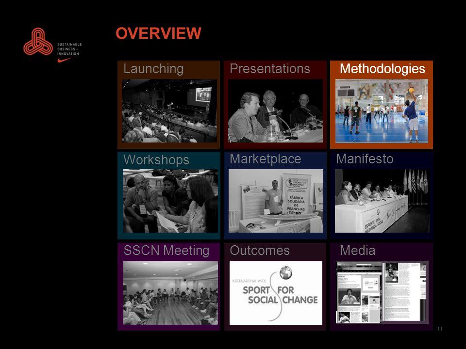 11 OVERVIEW LaunchingPresentationsMethodologies Workshops MarketplaceManifesto SSCN MeetingOutcomesMedia