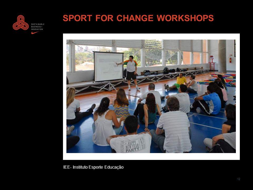 12 SPORT FOR CHANGE WORKSHOPS IEE- Instituto Esporte Educação