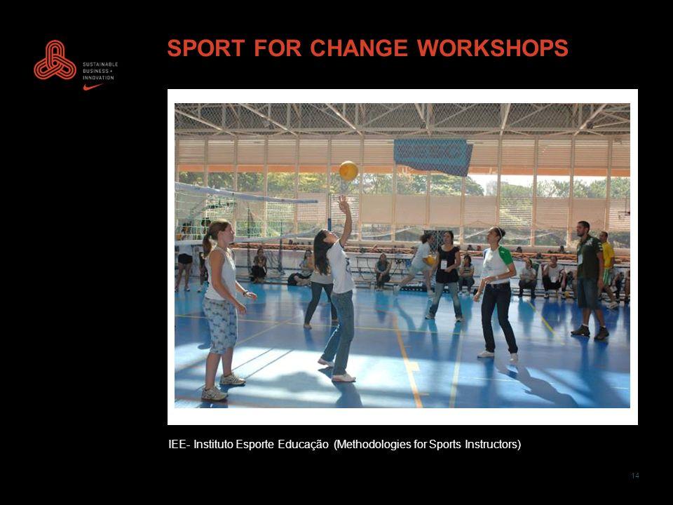 14 SPORT FOR CHANGE WORKSHOPS IEE- Instituto Esporte Educação (Methodologies for Sports Instructors)