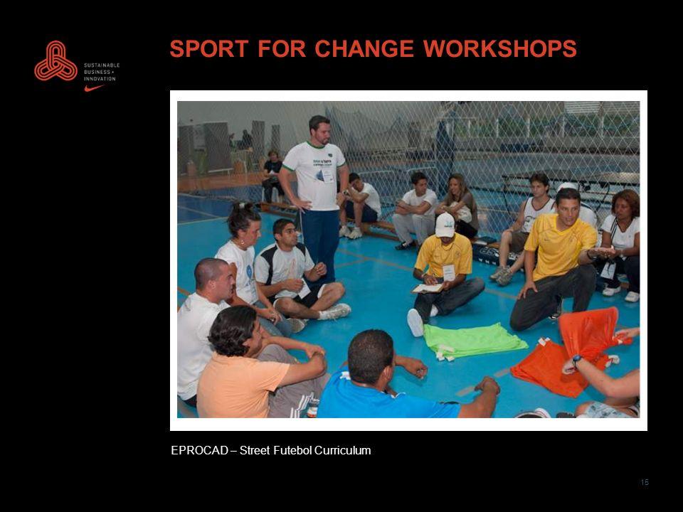15 SPORT FOR CHANGE WORKSHOPS EPROCAD – Street Futebol Curriculum