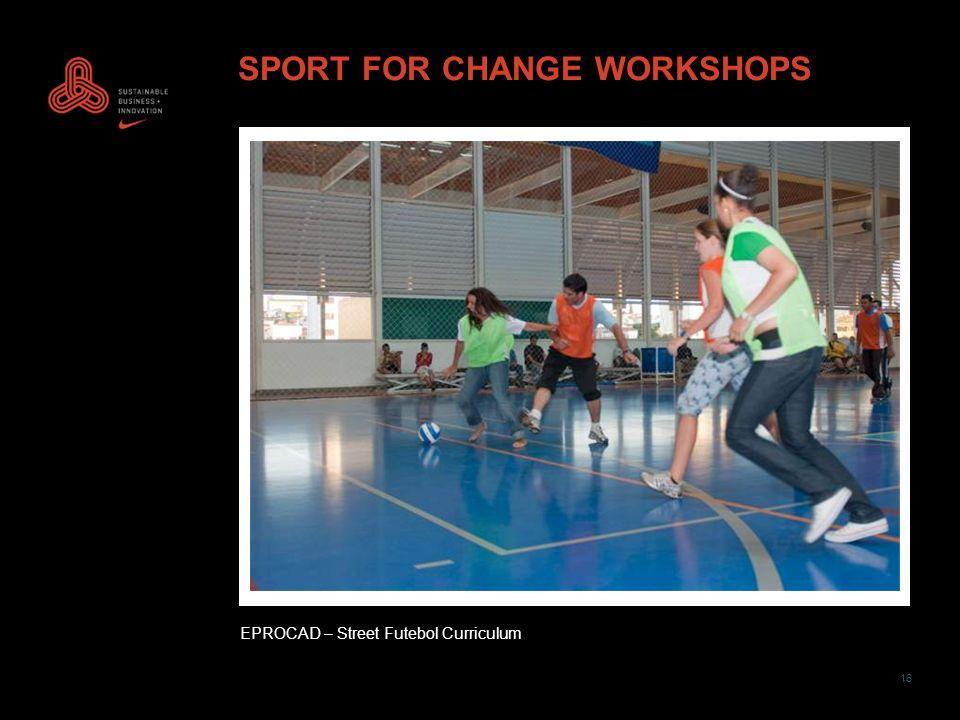 16 SPORT FOR CHANGE WORKSHOPS EPROCAD – Street Futebol Curriculum