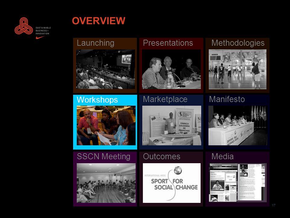 17 OVERVIEW LaunchingPresentationsMethodologies Workshops MarketplaceManifesto SSCN MeetingOutcomesMedia