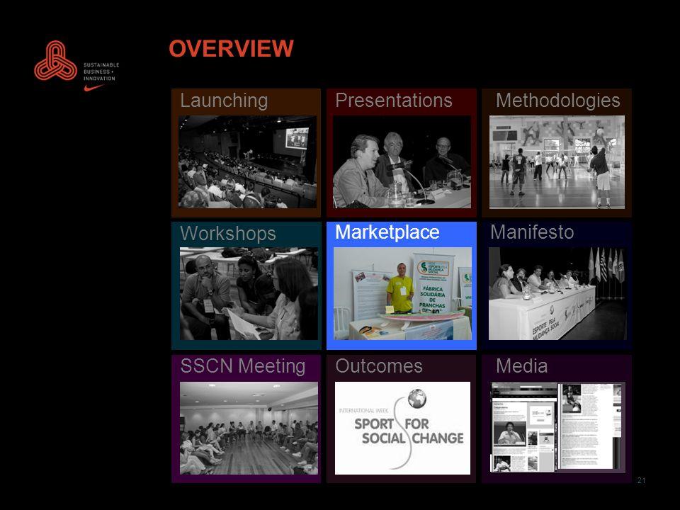 21 OVERVIEW LaunchingPresentationsMethodologies Workshops MarketplaceManifesto SSCN MeetingOutcomesMedia