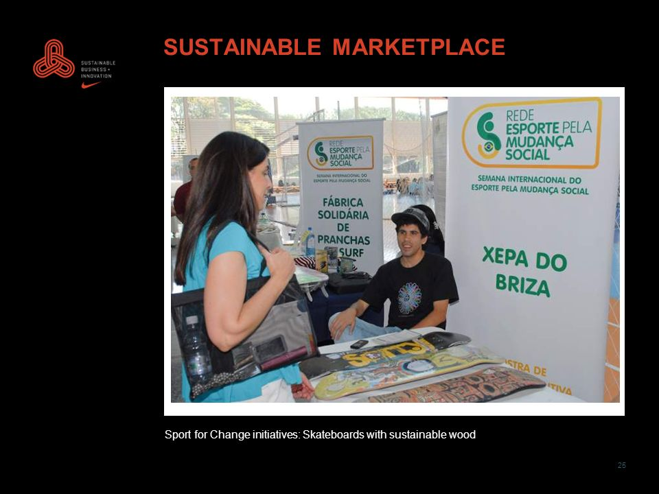 25 SUSTAINABLE MARKETPLACE Sport for Change initiatives: Skateboards with sustainable wood